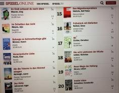 On Top 20 Bestseller List - Germany