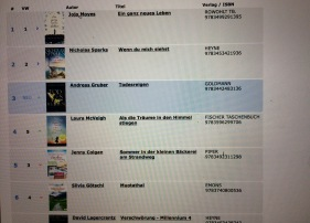 No.4 in the Top Ten Bestseller Charts - Switzerland